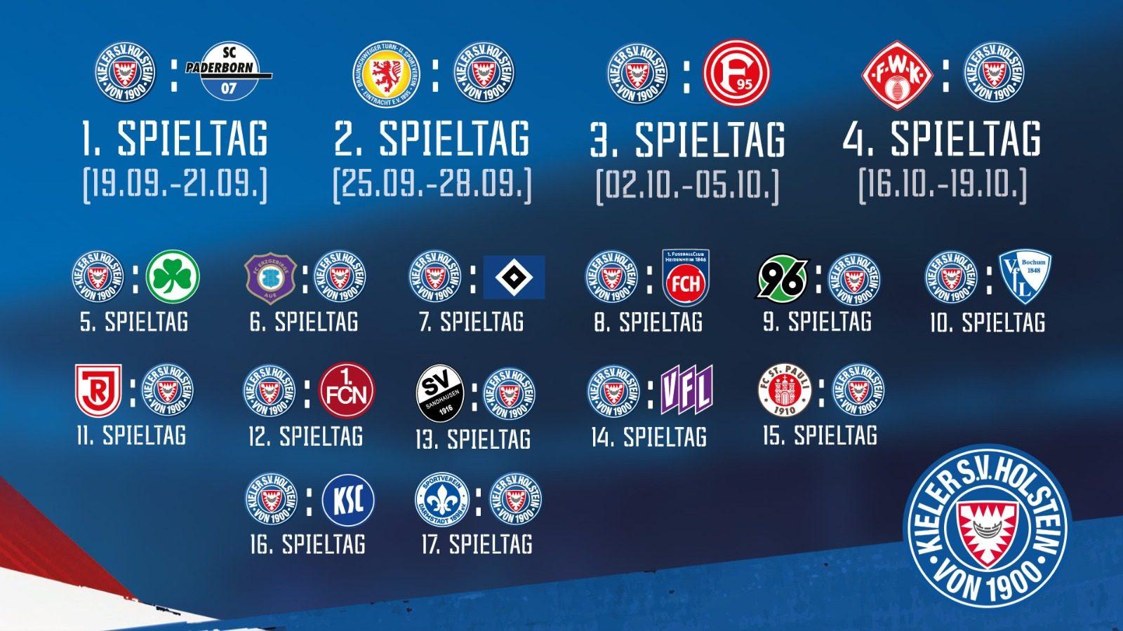 Paderborn Spielplan